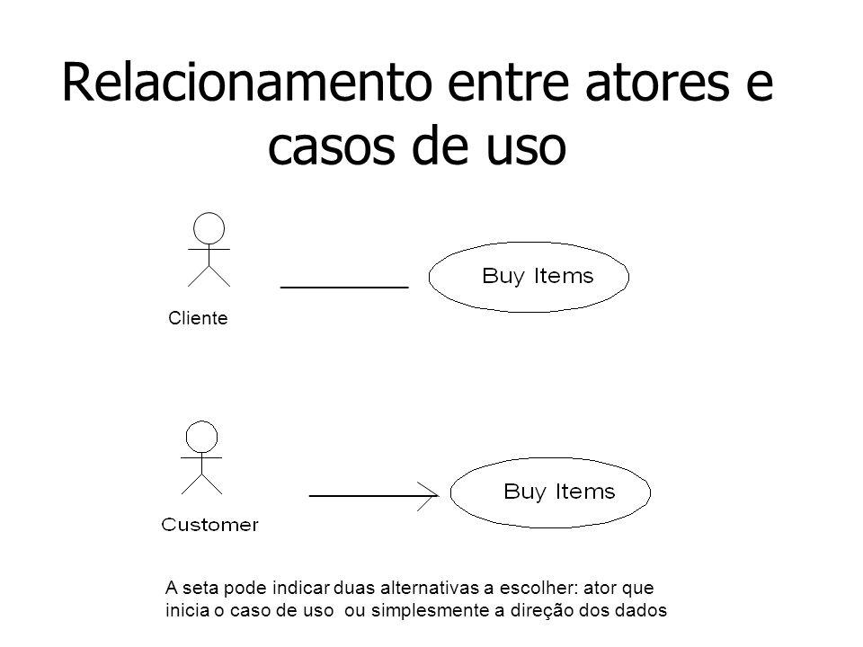 Relacionamento entre atores e casos de uso Cliente _________ A seta pode indicar duas alternativas a escolher: ator que inicia o caso de uso ou simple