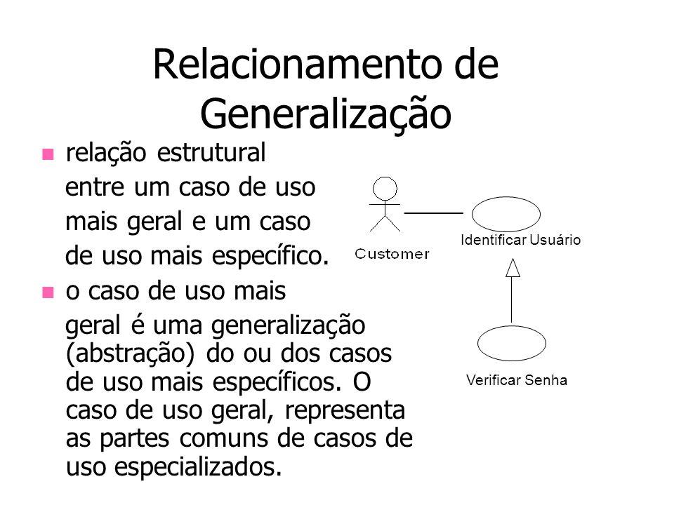 Relacionamento de Generalização Identificar Usuário Verificar Senha _______ relação estrutural entre um caso de uso mais geral e um caso de uso mais e