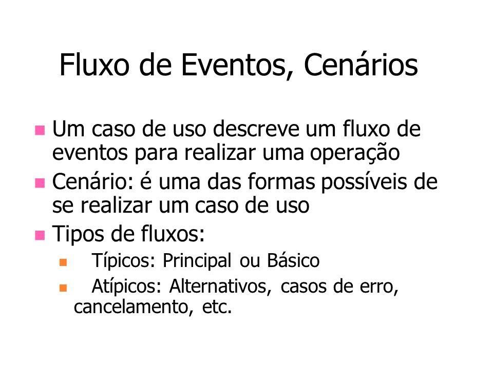 Fluxo de Eventos, Cenários Um caso de uso descreve um fluxo de eventos para realizar uma operação Cenário: é uma das formas possíveis de se realizar u