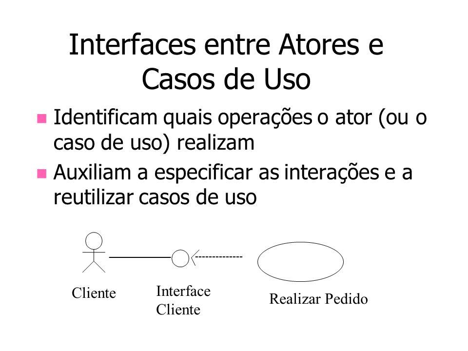 Interfaces entre Atores e Casos de Uso Identificam quais operações o ator (ou o caso de uso) realizam Auxiliam a especificar as interações e a reutili