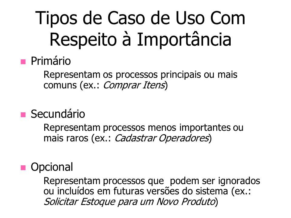 Tipos de Caso de Uso Com Respeito à Importância Primário Representam os processos principais ou mais comuns (ex.: Comprar Itens) Secundário Representa