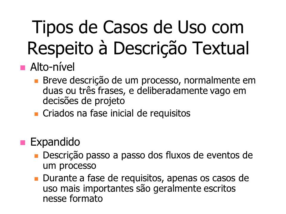 Tipos de Casos de Uso com Respeito à Descrição Textual Alto-nível Breve descrição de um processo, normalmente em duas ou três frases, e deliberadament
