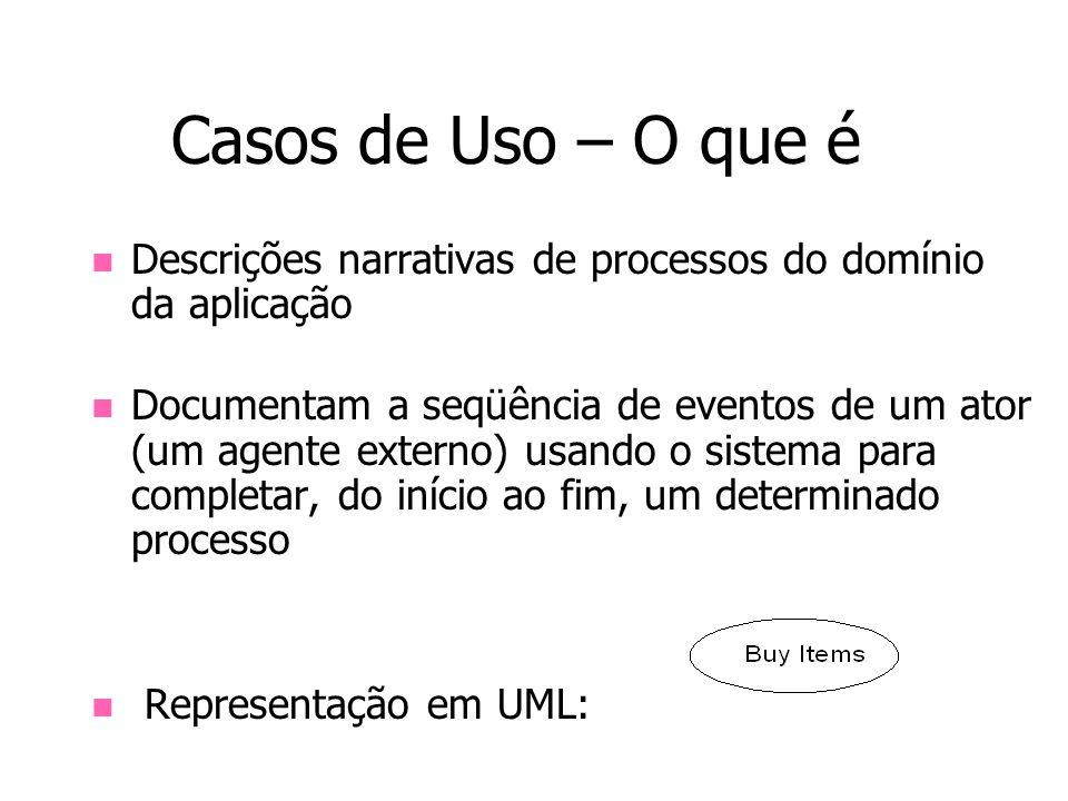 Casos de Uso – O que é Descrições narrativas de processos do domínio da aplicação Documentam a seqüência de eventos de um ator (um agente externo) usa