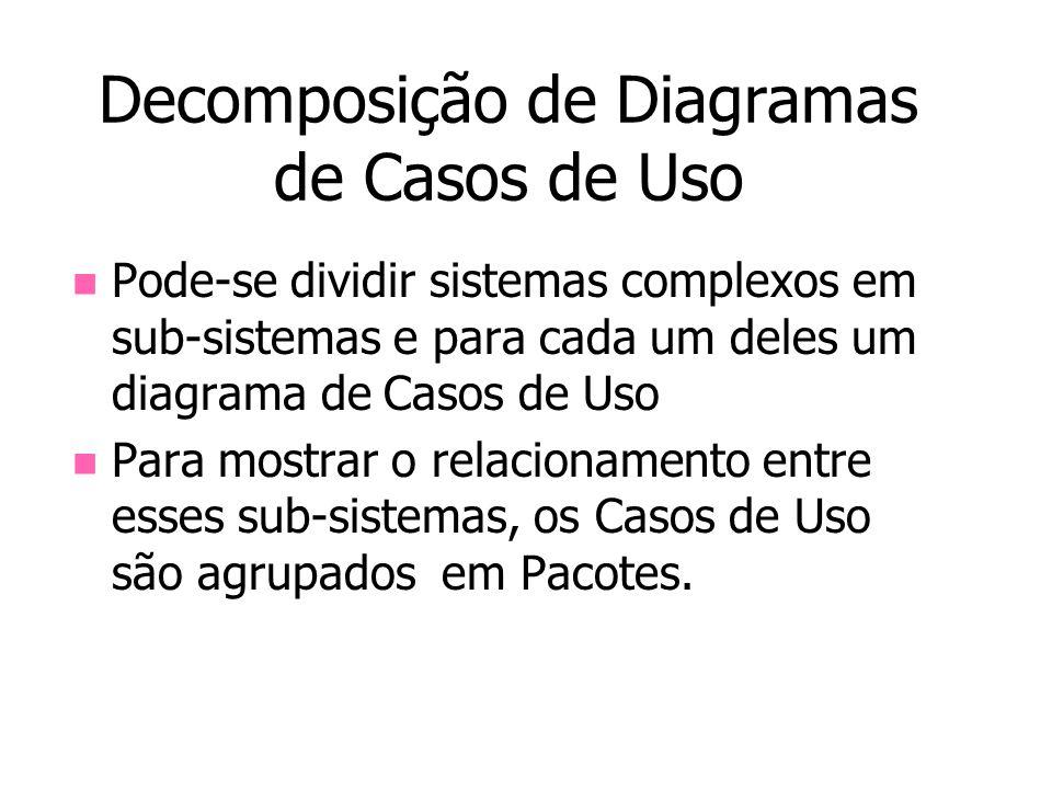 Decomposição de Diagramas de Casos de Uso Pode-se dividir sistemas complexos em sub-sistemas e para cada um deles um diagrama de Casos de Uso Para mos