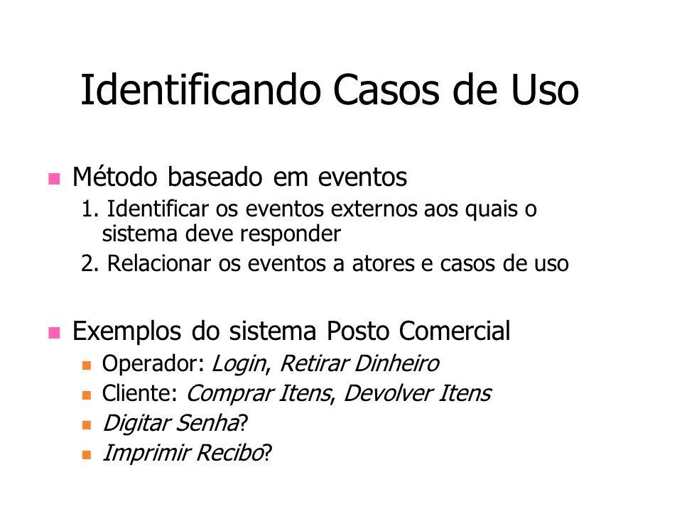 Identificando Casos de Uso Método baseado em eventos 1. Identificar os eventos externos aos quais o sistema deve responder 2. Relacionar os eventos a