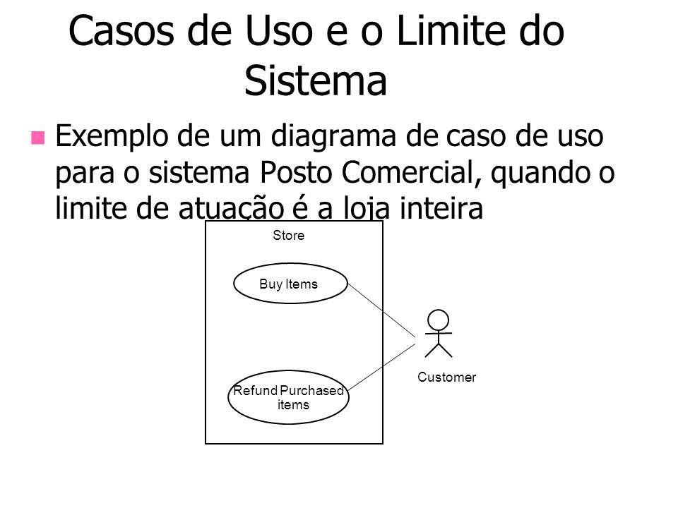 Casos de Uso e o Limite do Sistema Exemplo de um diagrama de caso de uso para o sistema Posto Comercial, quando o limite de atuação é a loja inteira S