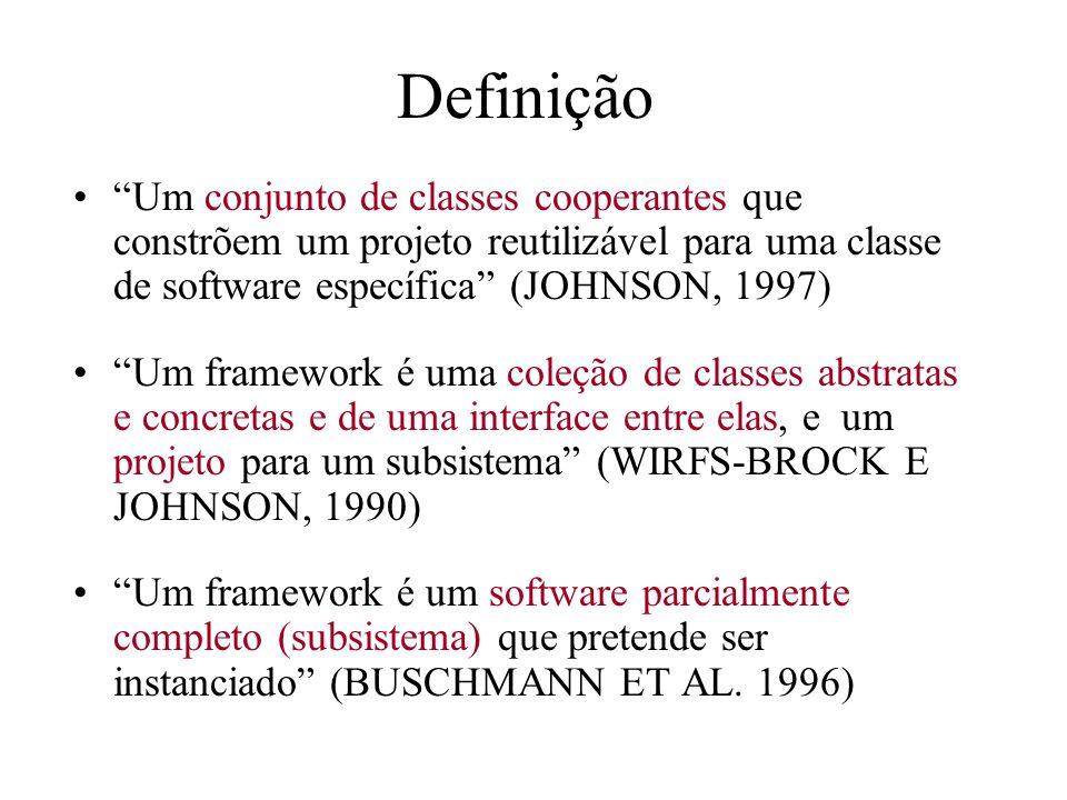 Definição Um conjunto de classes cooperantes que constrõem um projeto reutilizável para uma classe de software específica (JOHNSON, 1997) Um framework