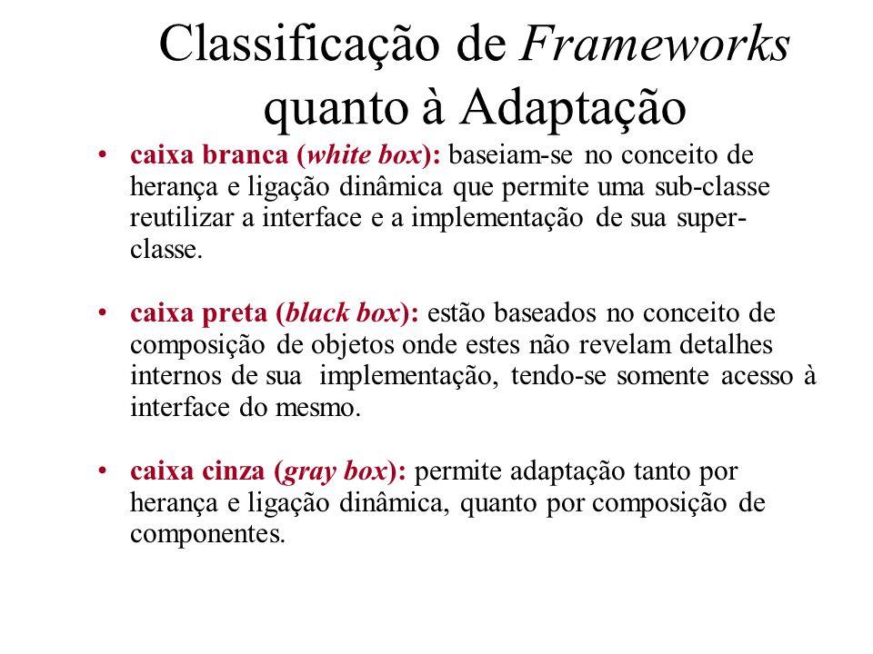 Classificação de Frameworks quanto à Adaptação caixa branca (white box): baseiam-se no conceito de herança e ligação dinâmica que permite uma sub-clas