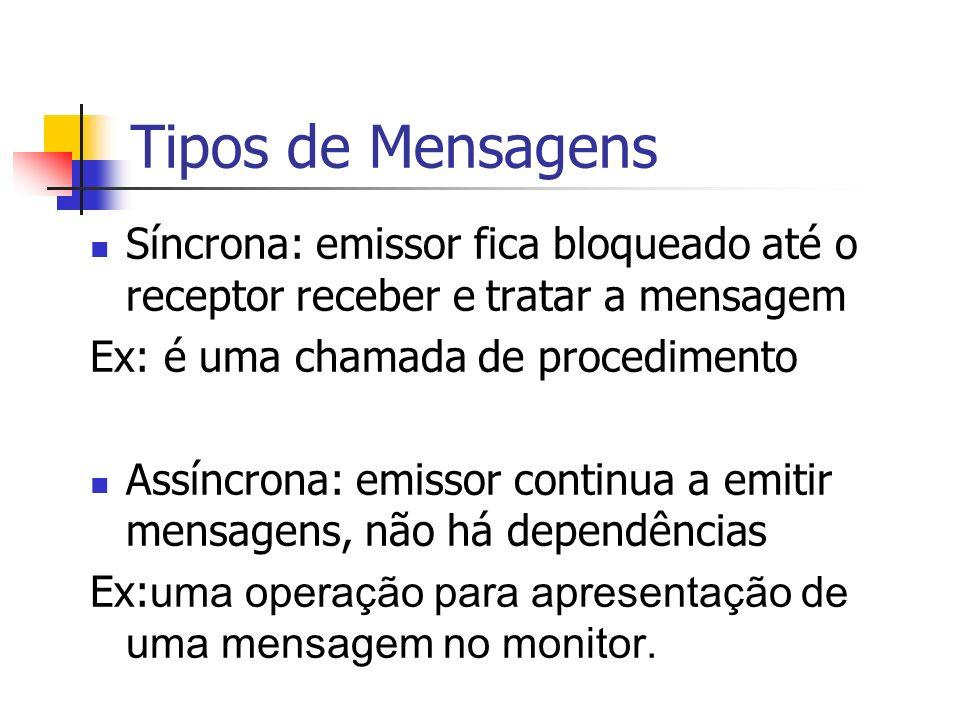 Tipos de Mensagens Síncrona: emissor fica bloqueado até o receptor receber e tratar a mensagem Ex: é uma chamada de procedimento Assíncrona: emissor c