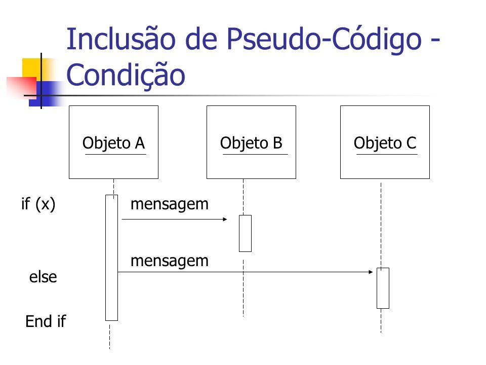 Inclusão de Pseudo-Código - Condição Objeto BObjeto A if (x) End if mensagem Objeto C mensagem else