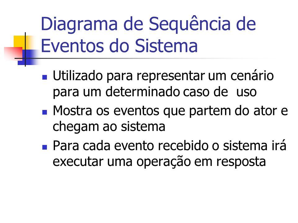 Diagrama de Sequência de Eventos do Sistema Utilizado para representar um cenário para um determinado caso de uso Mostra os eventos que partem do ator
