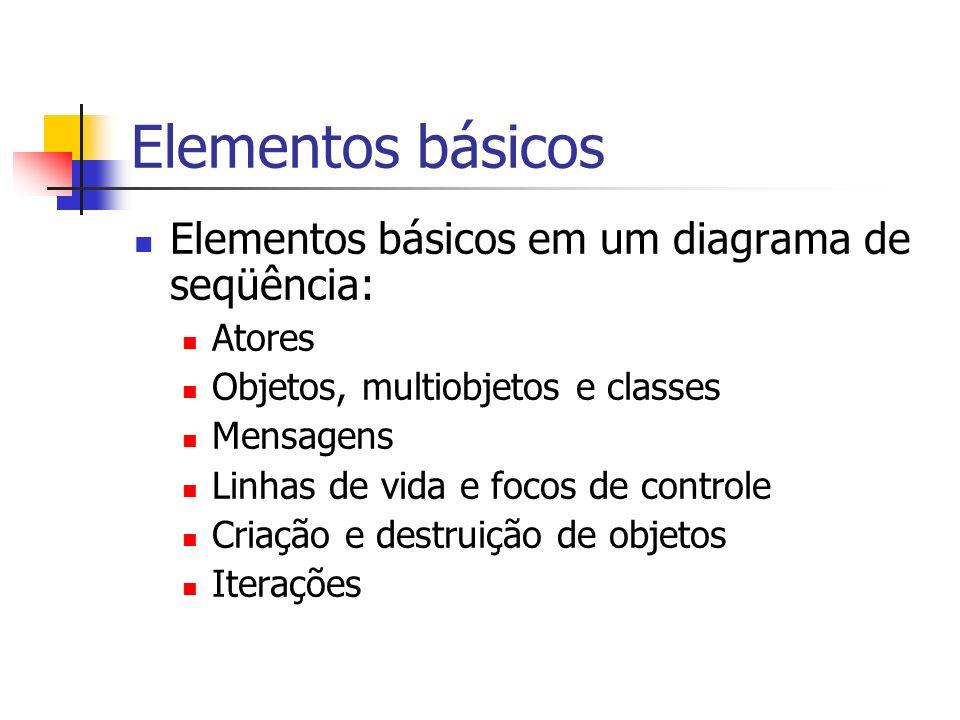 Elementos básicos Elementos básicos em um diagrama de seqüência: Atores Objetos, multiobjetos e classes Mensagens Linhas de vida e focos de controle C