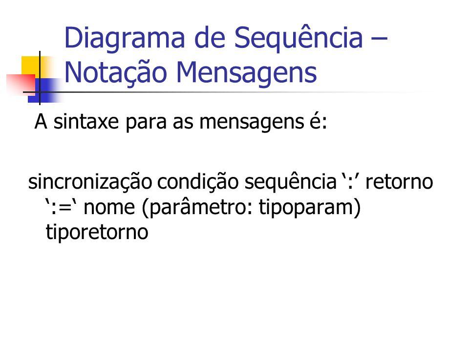 Diagrama de Sequência – Notação Mensagens A sintaxe para as mensagens é: sincronização condição sequência : retorno := nome (parâmetro: tipoparam) tip
