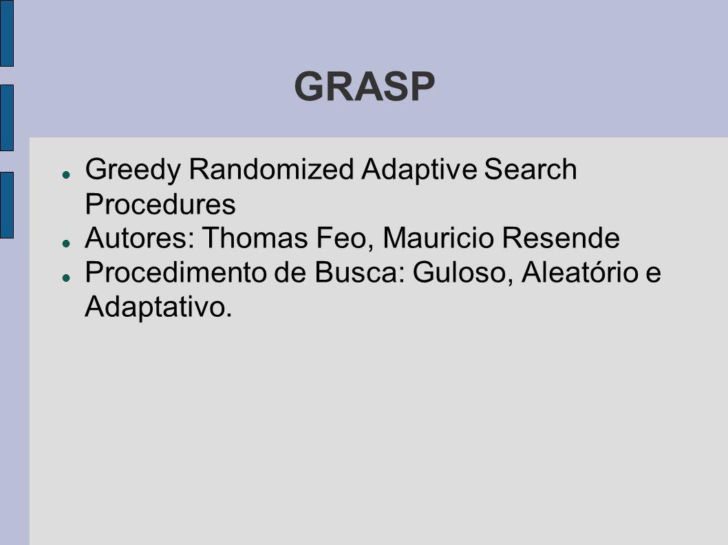 GRASP Procedimento Iterativo a cada iteração obtem-se uma solução as soluções são mantidas até o final Procedimento tem 2 fases 1 fase construir uma solução inicial usando uma função gulosa aleatória.