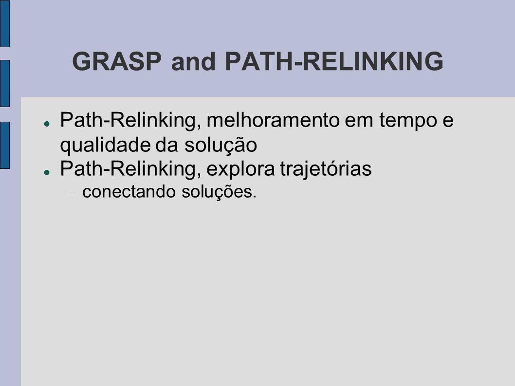 GRASP and PATH-RELINKING Path-Relinking, melhoramento em tempo e qualidade da solução Path-Relinking, explora trajetórias conectando soluções.