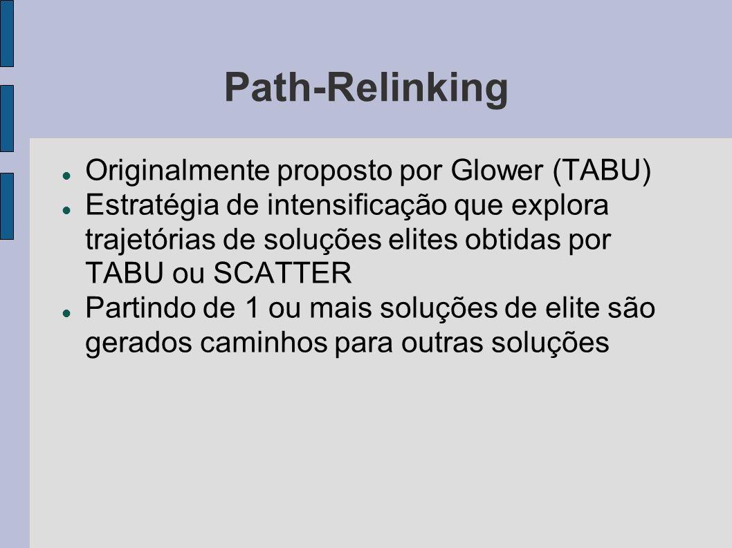 Path-Relinking Originalmente proposto por Glower (TABU) Estratégia de intensificação que explora trajetórias de soluções elites obtidas por TABU ou SCATTER Partindo de 1 ou mais soluções de elite são gerados caminhos para outras soluções