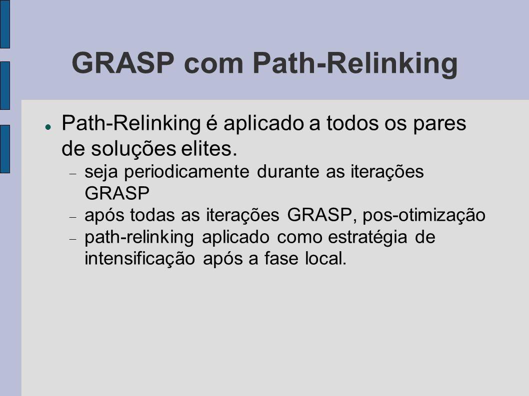 GRASP com Path-Relinking Path-Relinking é aplicado a todos os pares de soluções elites.