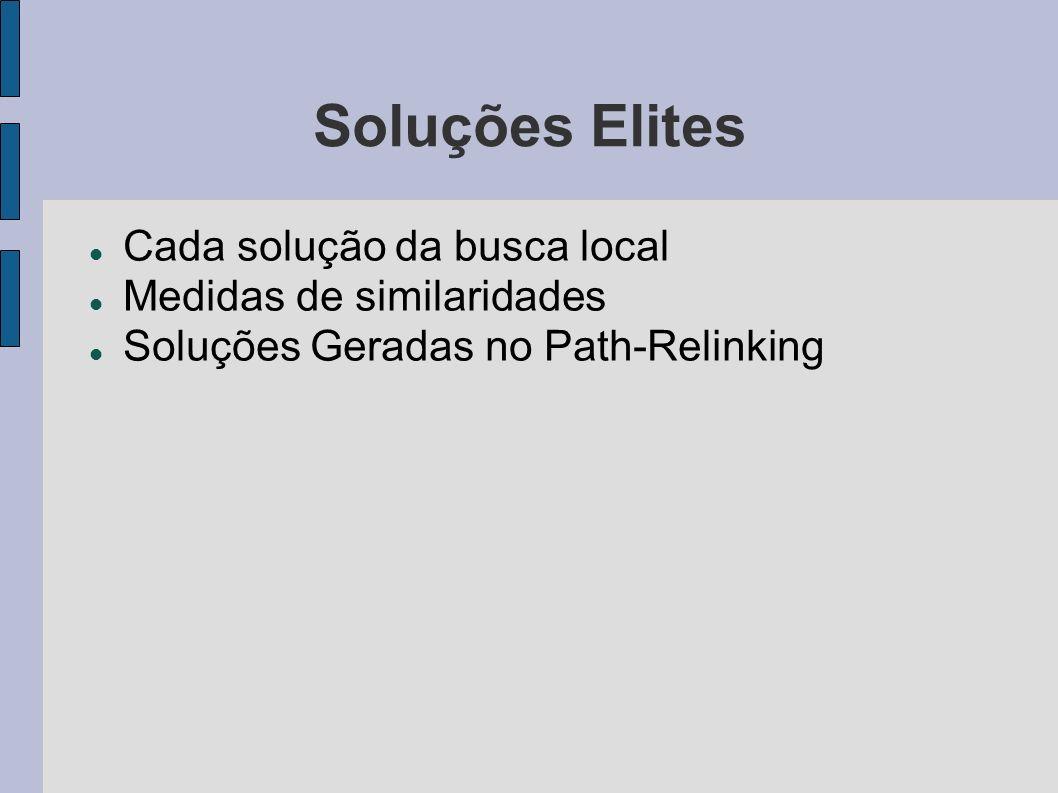 Soluções Elites Cada solução da busca local Medidas de similaridades Soluções Geradas no Path-Relinking