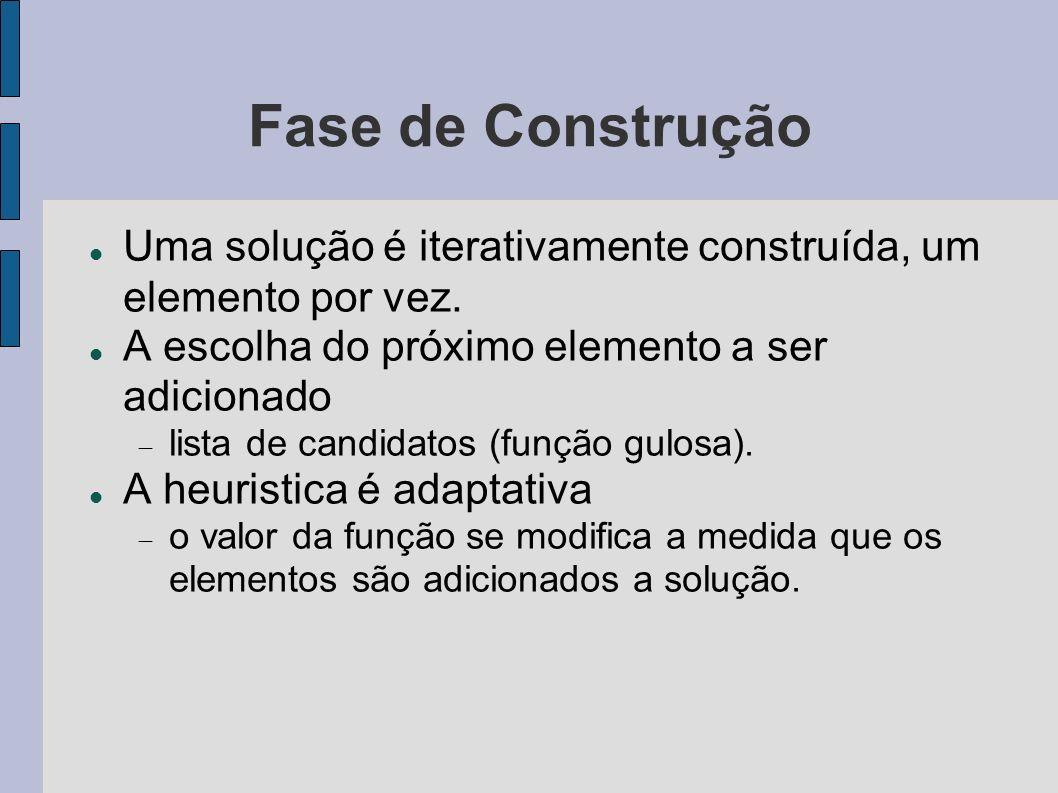 Fase de Construção Uma solução é iterativamente construída, um elemento por vez.