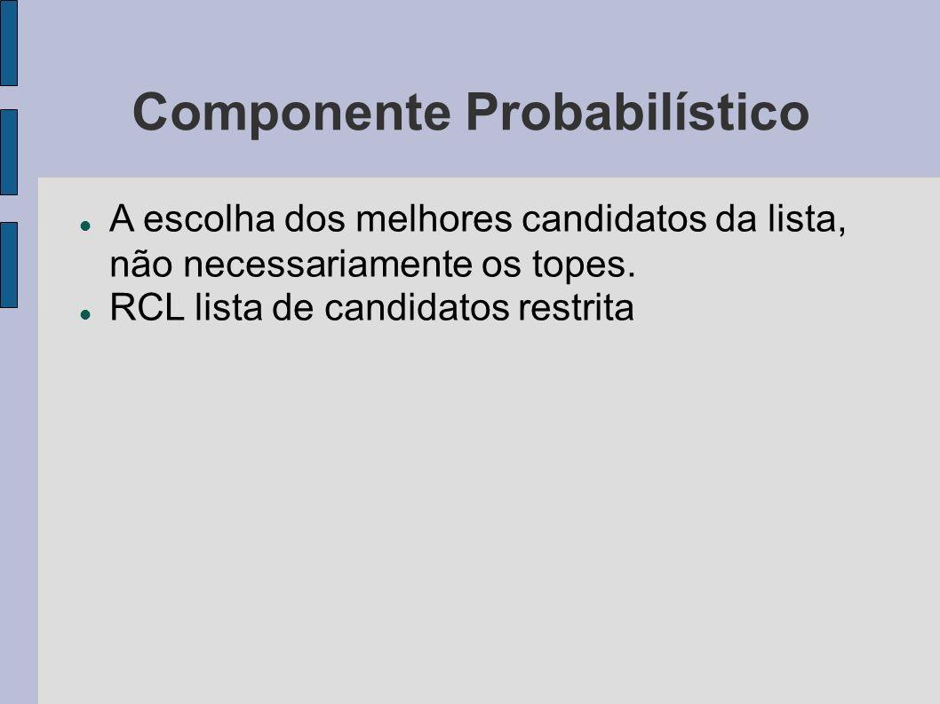 Componente Probabilístico A escolha dos melhores candidatos da lista, não necessariamente os topes.