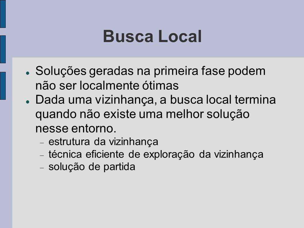 Busca Local Soluções geradas na primeira fase podem não ser localmente ótimas Dada uma vizinhança, a busca local termina quando não existe uma melhor solução nesse entorno.