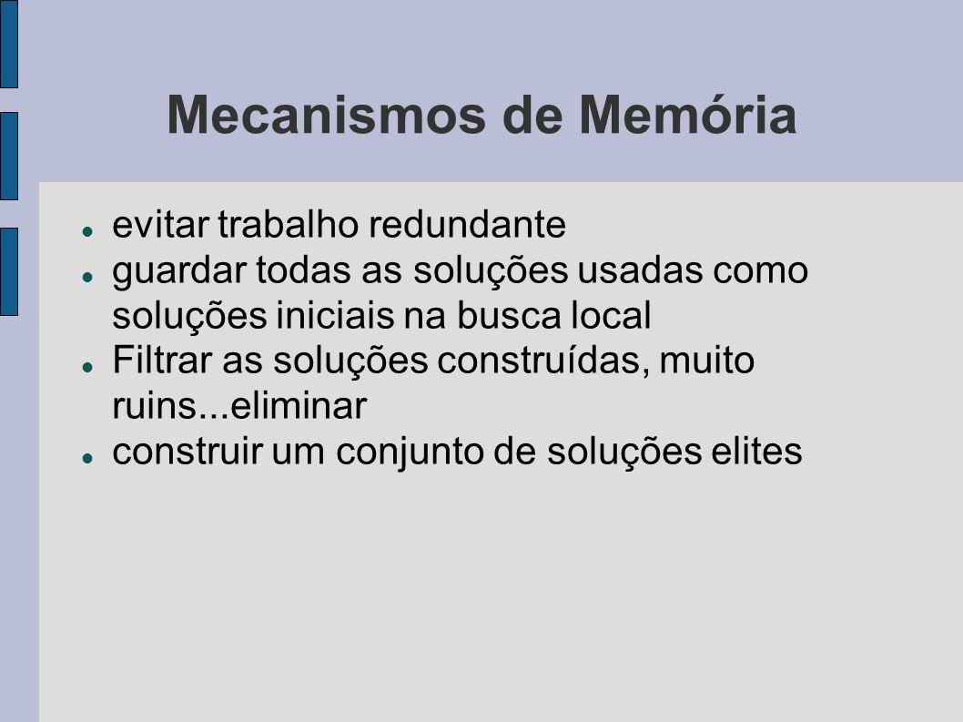 Mecanismos de Memória evitar trabalho redundante guardar todas as soluções usadas como soluções iniciais na busca local Filtrar as soluções construídas, muito ruins...eliminar construir um conjunto de soluções elites