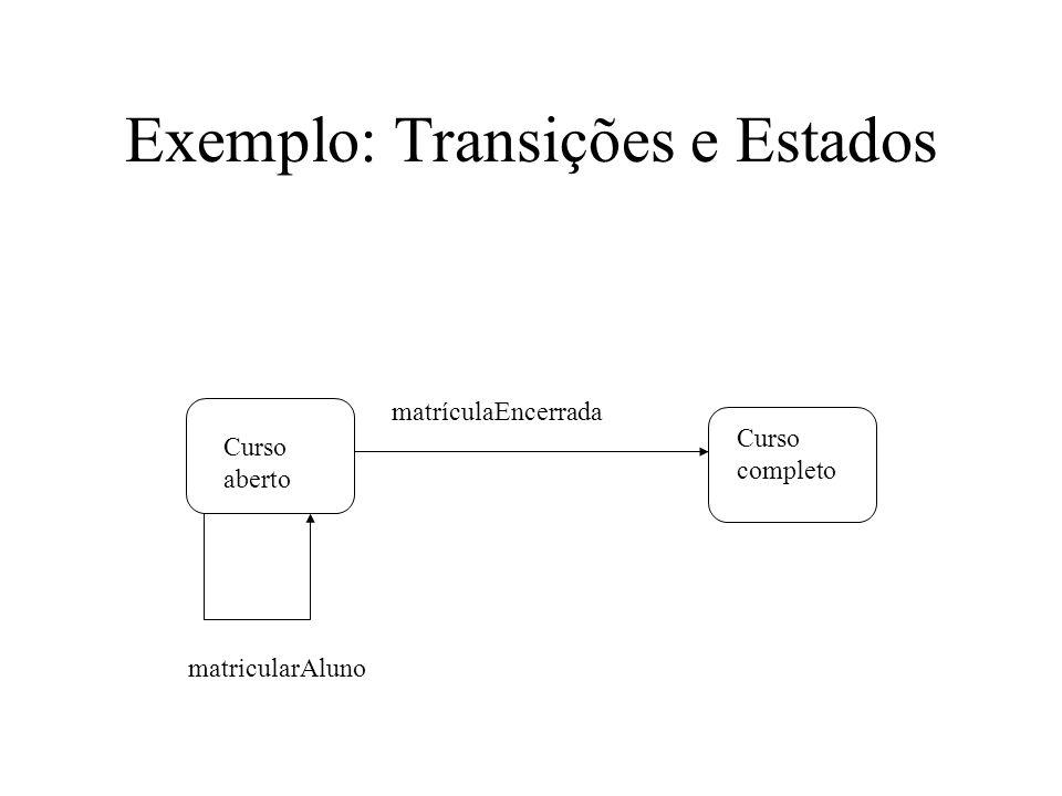 Exemplo: Transições e Estados Curso aberto Curso completo matrículaEncerrada matricularAluno
