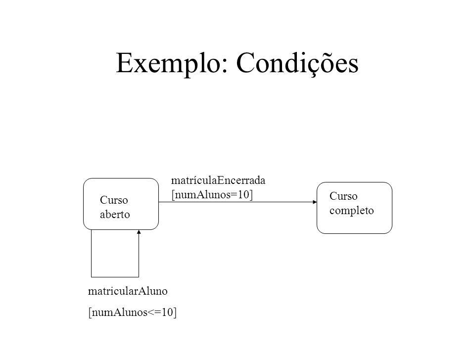 Exemplo: Condições Curso aberto Curso completo matrículaEncerrada [numAlunos=10] matricularAluno [numAlunos<=10]