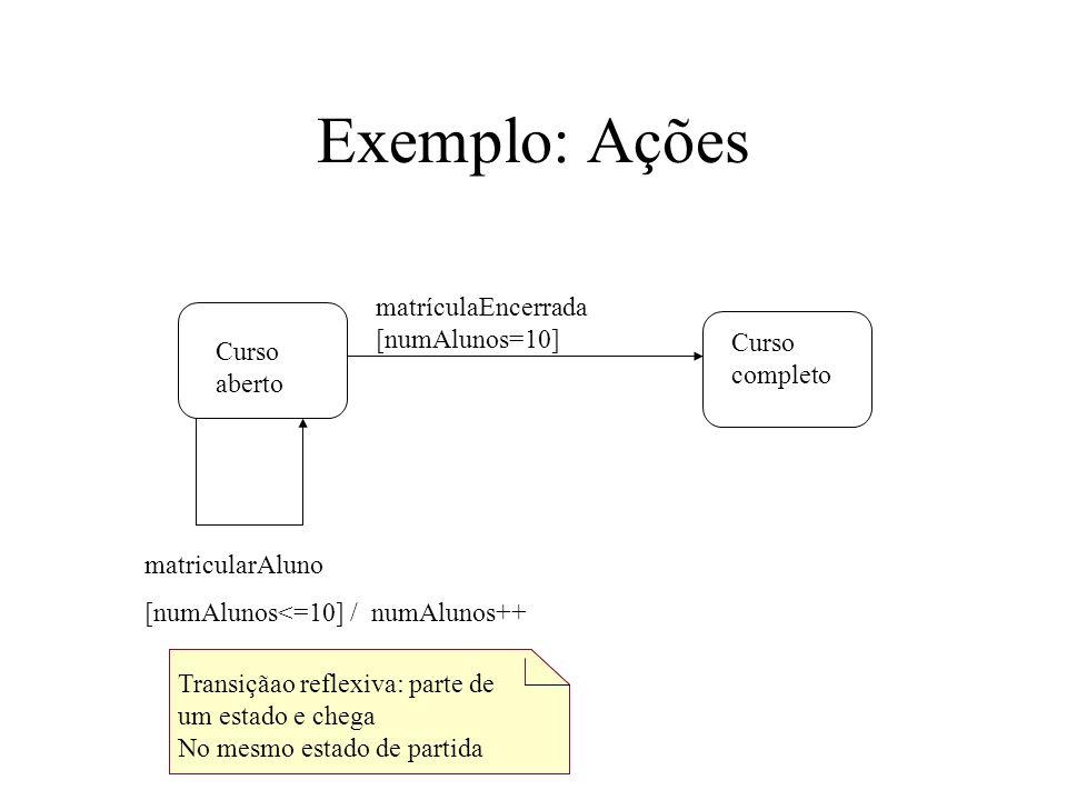Exemplo: Ações Curso aberto Curso completo matrículaEncerrada [numAlunos=10] matricularAluno [numAlunos<=10] / numAlunos++ Transiçãao reflexiva: parte