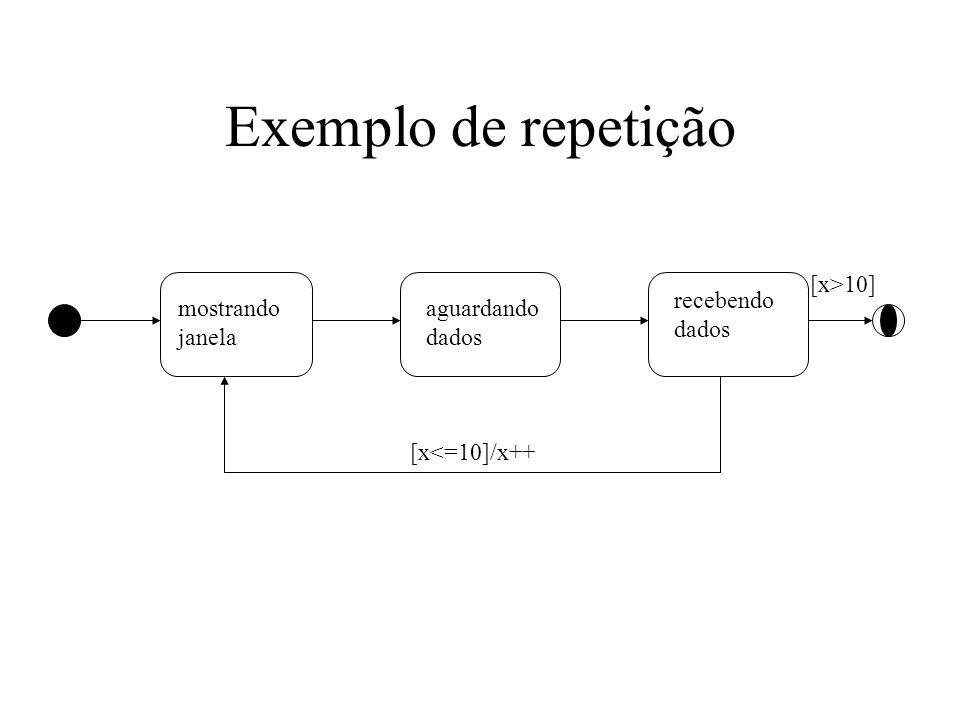 Exemplo de repetição mostrando janela aguardando dados recebendo dados [x<=10]/x++ [x>10]