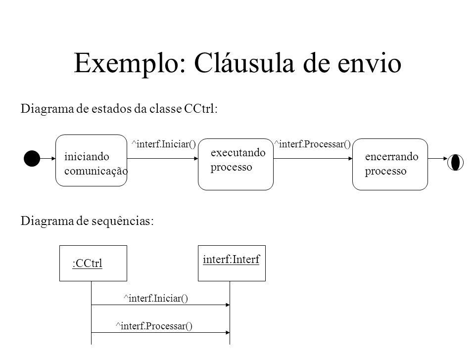 Exemplo: Cláusula de envio iniciando comunicação executando processo encerrando processo ^interf.Iniciar()^interf.Processar() Diagrama de sequências: