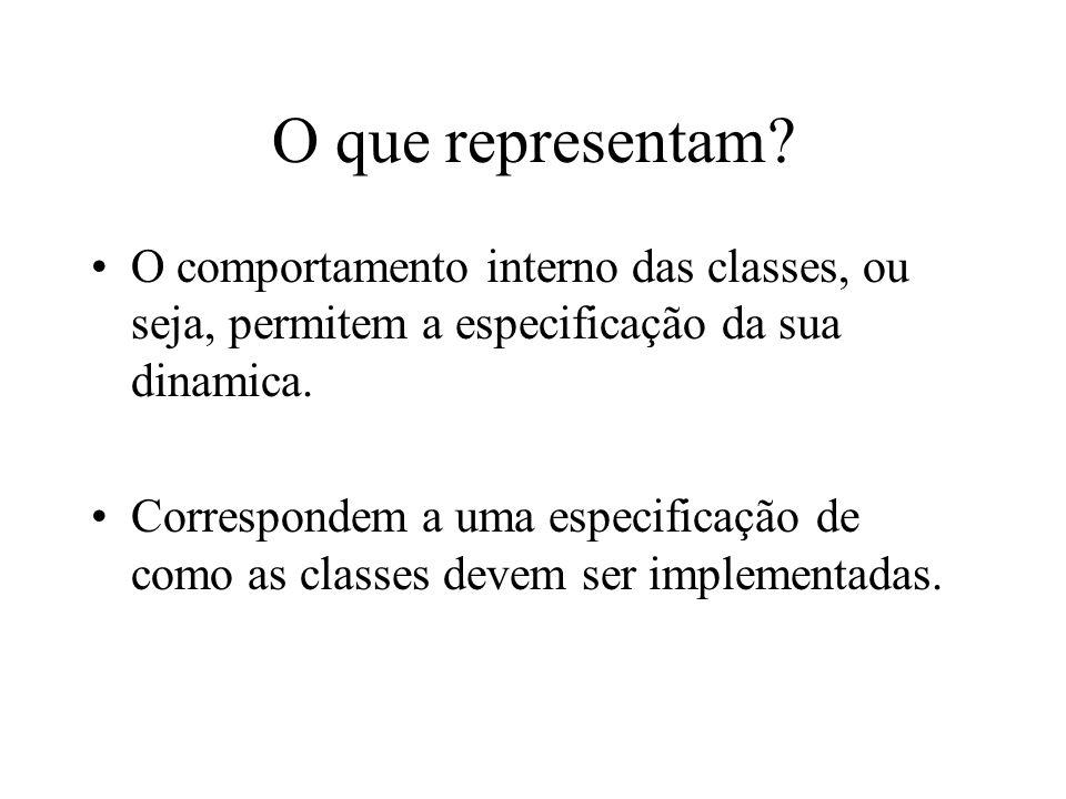 O que representam? O comportamento interno das classes, ou seja, permitem a especificação da sua dinamica. Correspondem a uma especificação de como as