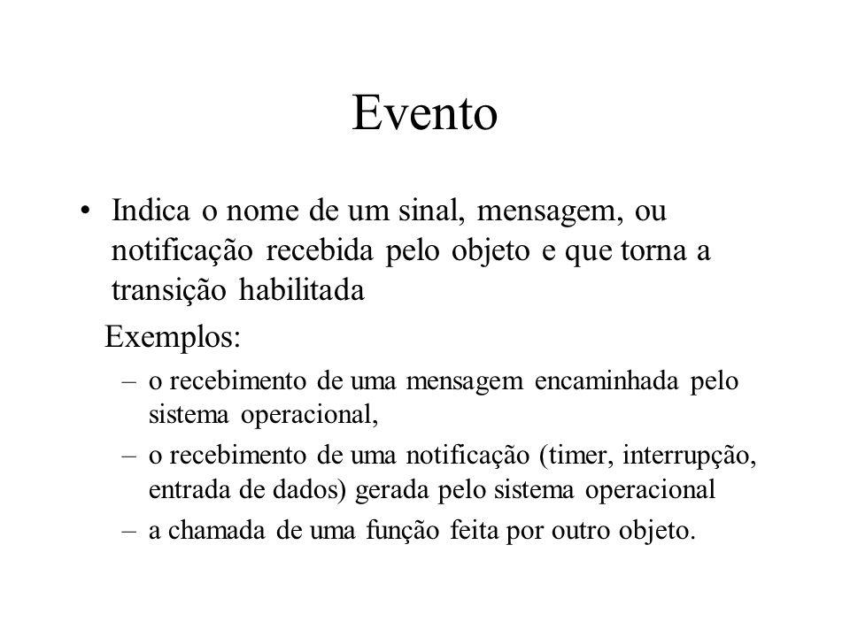 Evento Indica o nome de um sinal, mensagem, ou notificação recebida pelo objeto e que torna a transição habilitada Exemplos: –o recebimento de uma men