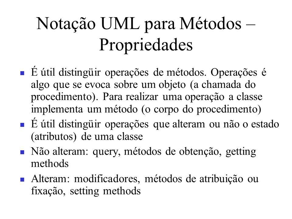 Notação UML para Métodos – Propriedades É útil distingüir operações de métodos. Operações é algo que se evoca sobre um objeto (a chamada do procedimen