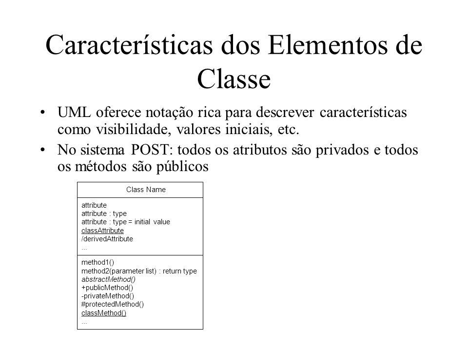 UML oferece notação rica para descrever características como visibilidade, valores iniciais, etc. No sistema POST: todos os atributos são privados e t