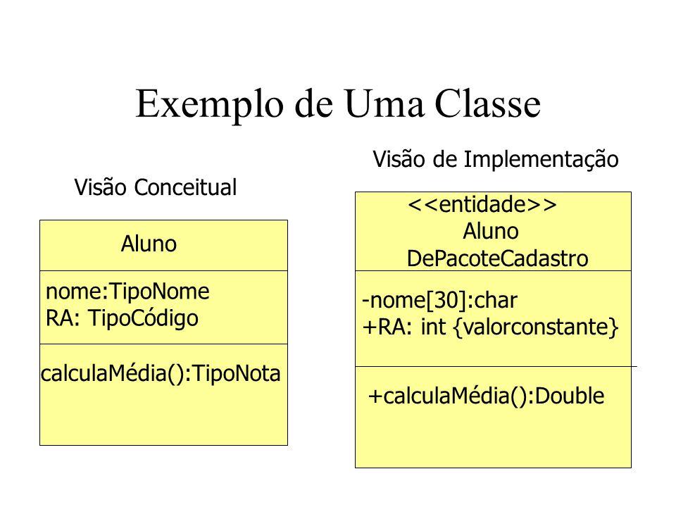 Exemplo de Uma Classe Aluno > Aluno DePacoteCadastro nome:TipoNome RA: TipoCódigo -nome[30]:char +RA: int {valorconstante} calculaMédia():TipoNota +ca