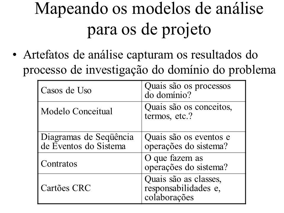 Artefatos de análise capturam os resultados do processo de investigação do domínio do problema Mapeando os modelos de análise para os de projeto Casos