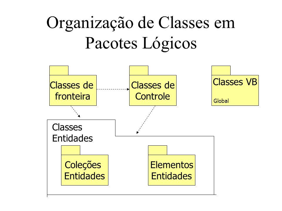 Organização de Classes em Pacotes Lógicos Classes VB Global Classes de fronteira Classes de Controle Coleções Entidades Elementos Entidades Classes En