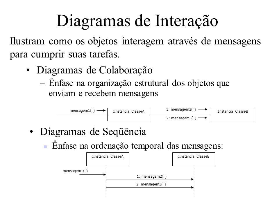 Diagramas de Colaboração –Ênfase na organização estrutural dos objetos que enviam e recebem mensagens Diagramas de Interação Diagramas de Seqüência Ên