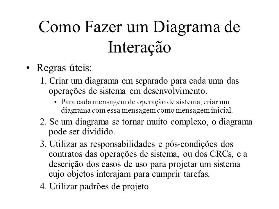 Como Fazer um Diagrama de Interação Regras úteis: 1. Criar um diagrama em separado para cada uma das operações de sistema em desenvolvimento. Para cad