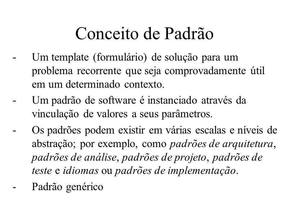 Conceito de Padrão -Um template (formulário) de solução para um problema recorrente que seja comprovadamente útil em um determinado contexto. -Um padr