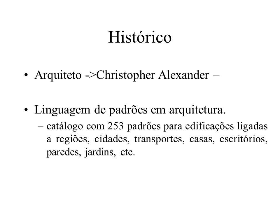 Histórico Arquiteto ->Christopher Alexander – Linguagem de padrões em arquitetura. –catálogo com 253 padrões para edificações ligadas a regiões, cidad