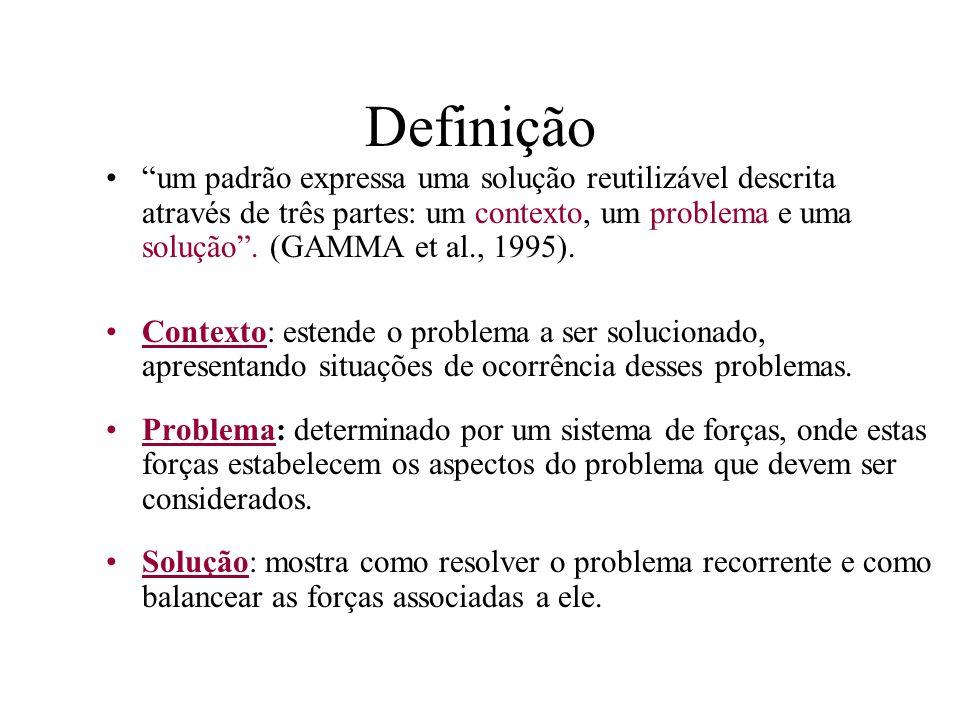 Definição um padrão expressa uma solução reutilizável descrita através de três partes: um contexto, um problema e uma solução. (GAMMA et al., 1995). C