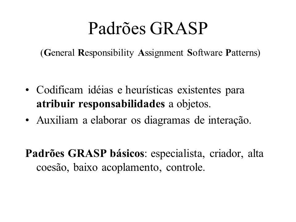 Padrões GRASP (General Responsibility Assignment Software Patterns) Codificam idéias e heurísticas existentes para atribuir responsabilidades a objeto