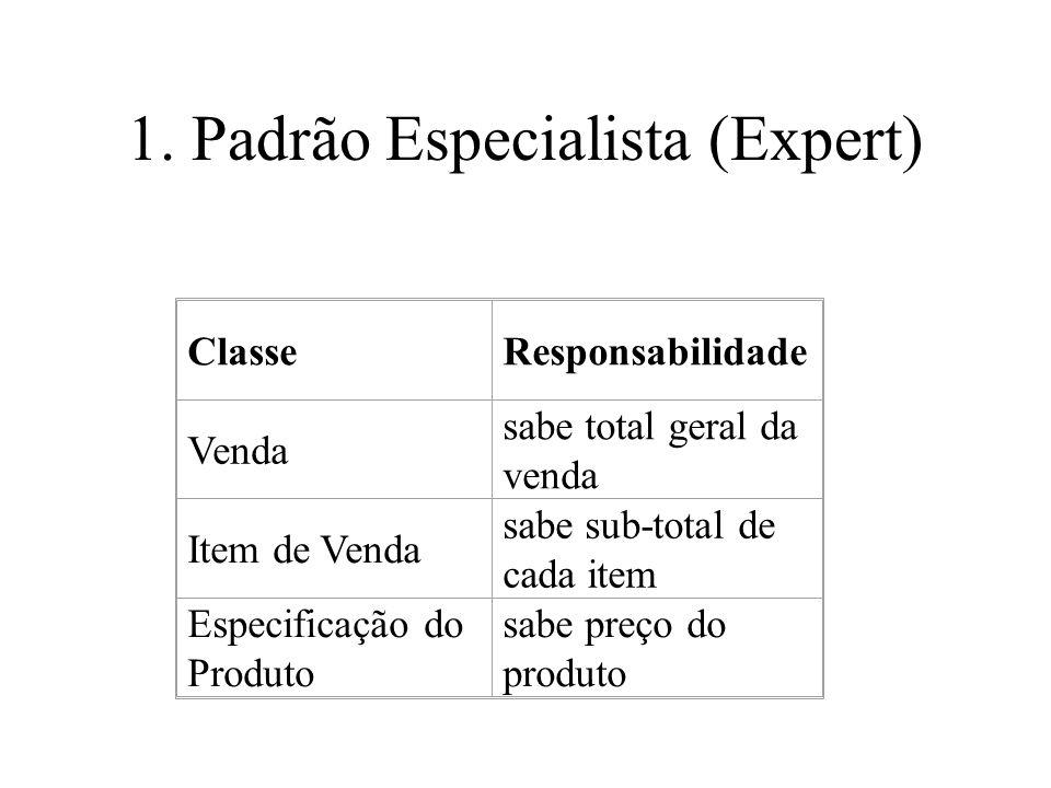 1. Padrão Especialista (Expert) ClasseResponsabilidade Venda sabe total geral da venda Item de Venda sabe sub-total de cada item Especificação do Prod