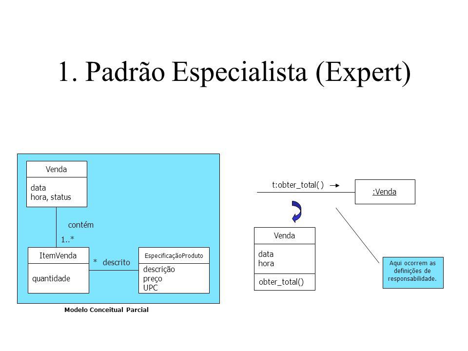 Venda data hora, status ItemVenda quantidade EspecificaçãoProduto descrição preço UPC contém descrito 1..* * Modelo Conceitual Parcial 1. Padrão Espec