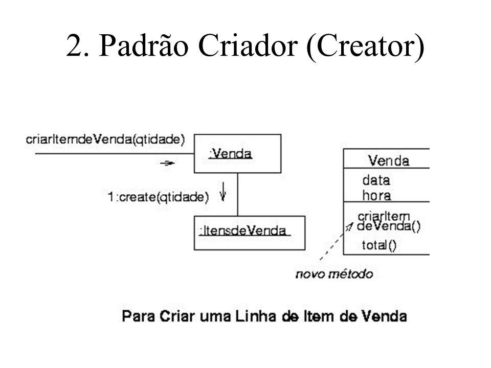 2. Padrão Criador (Creator)