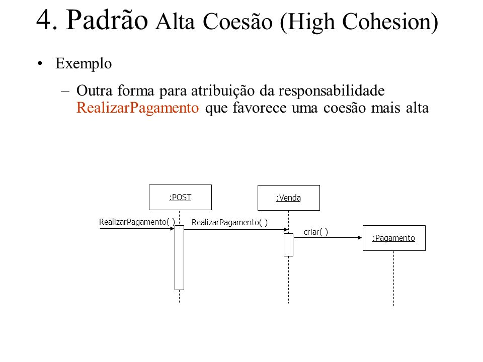 4. Padrão Alta Coesão (High Cohesion) Exemplo –Outra forma para atribuição da responsabilidade RealizarPagamento que favorece uma coesão mais alta :PO