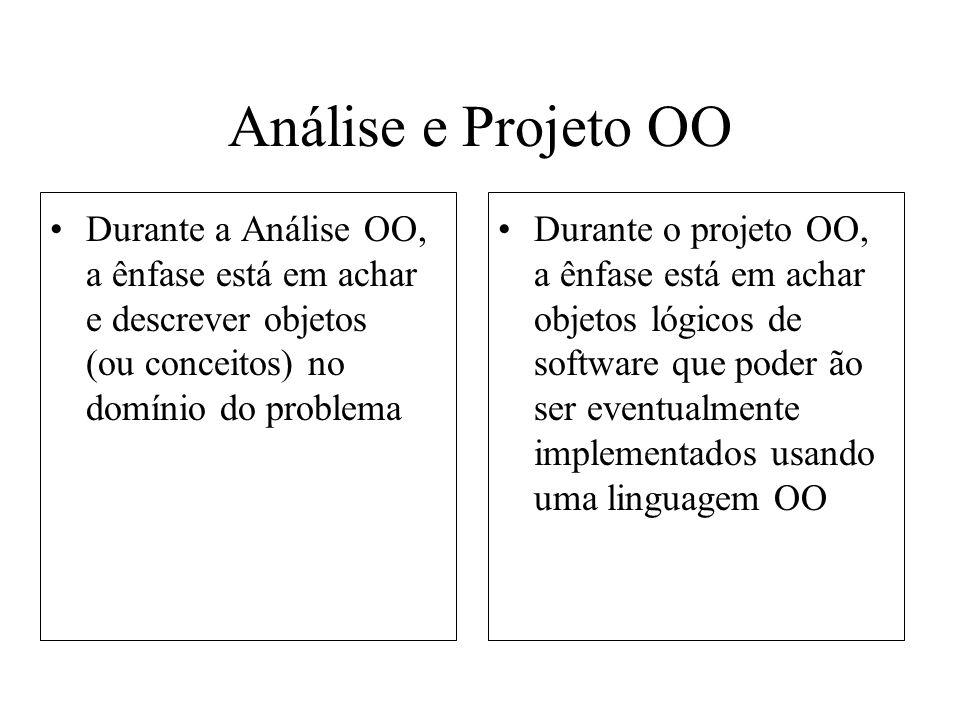 Análise e Projeto OO Durante a Análise OO, a ênfase está em achar e descrever objetos (ou conceitos) no domínio do problema Durante o projeto OO, a ên