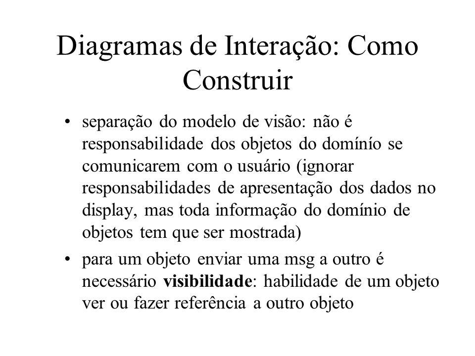 Diagramas de Interação: Como Construir separação do modelo de visão: não é responsabilidade dos objetos do domínío se comunicarem com o usuário (ignor